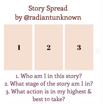 story spread